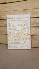 Handmade-Routed-Birth-Announcement-Statistics-Wood-Sign-Shower-Gift_197927D.jpg