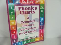 Teacher Created Phonics Charts Used Early Learning